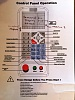 Pro Capsule 1501 Commercial Embroidery Machine & Supplies-control-panel-diagram.jpg